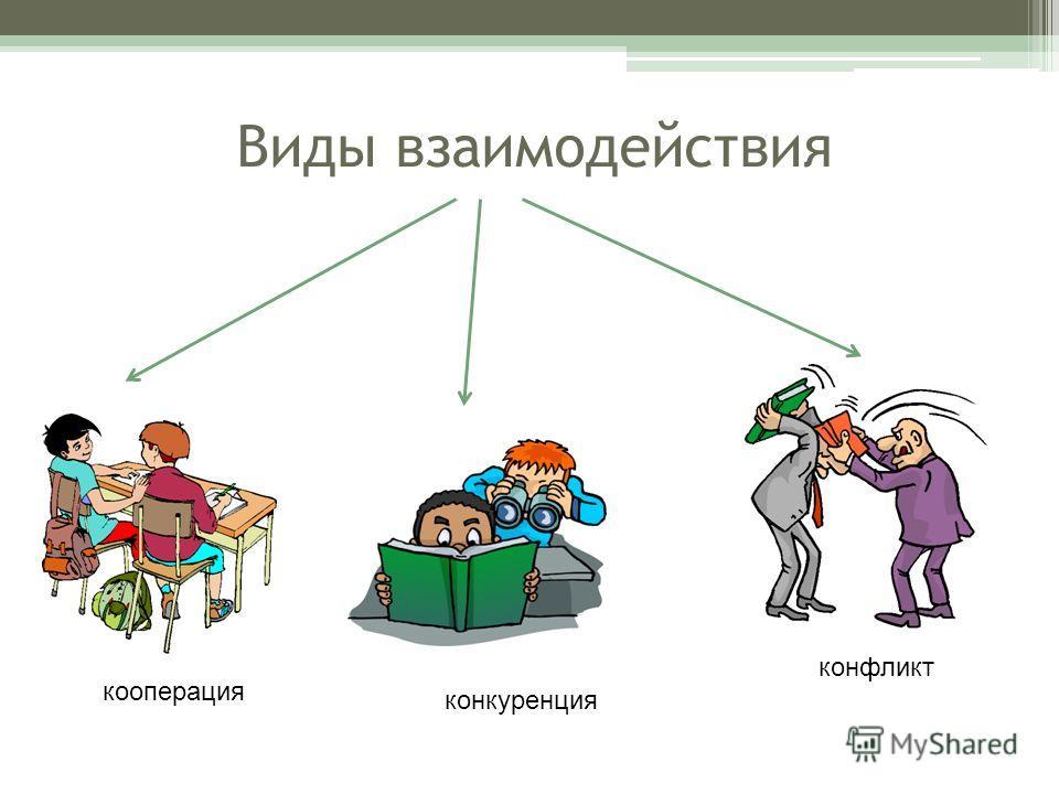 Виды взаимодействия кооперация конкуренция конфликт
