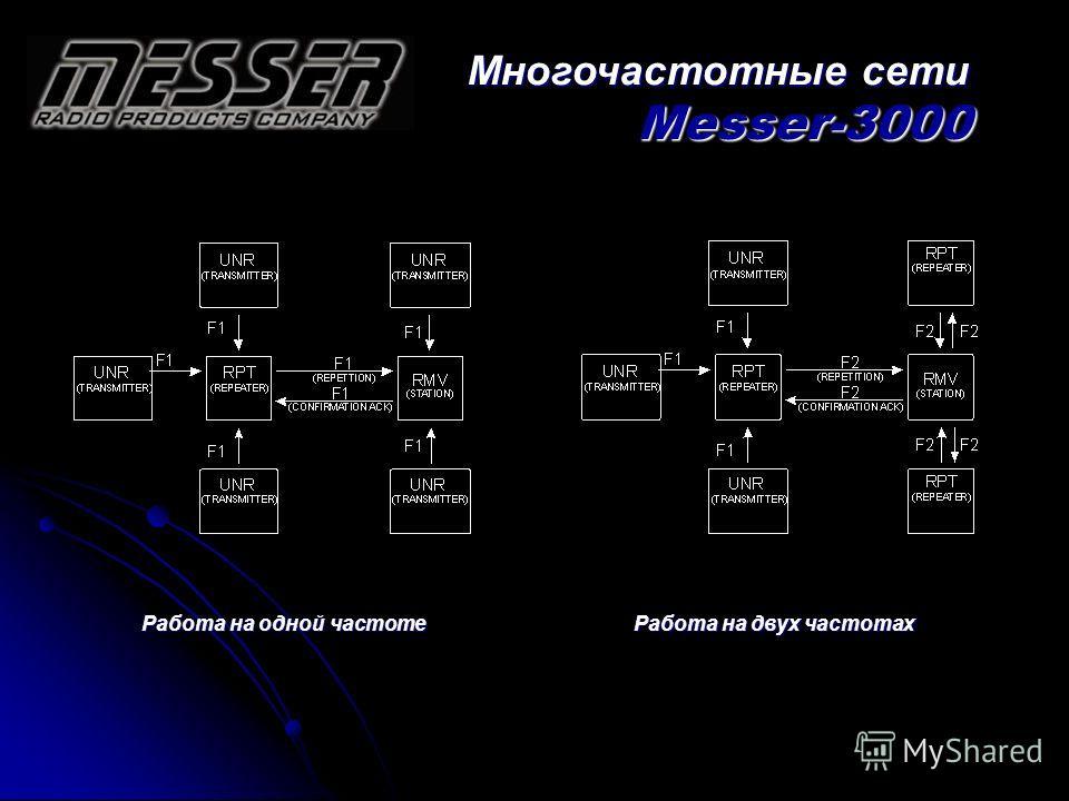 Многочастотные сети Messer-3000 Работа на одной частоте Работа на двух частотах