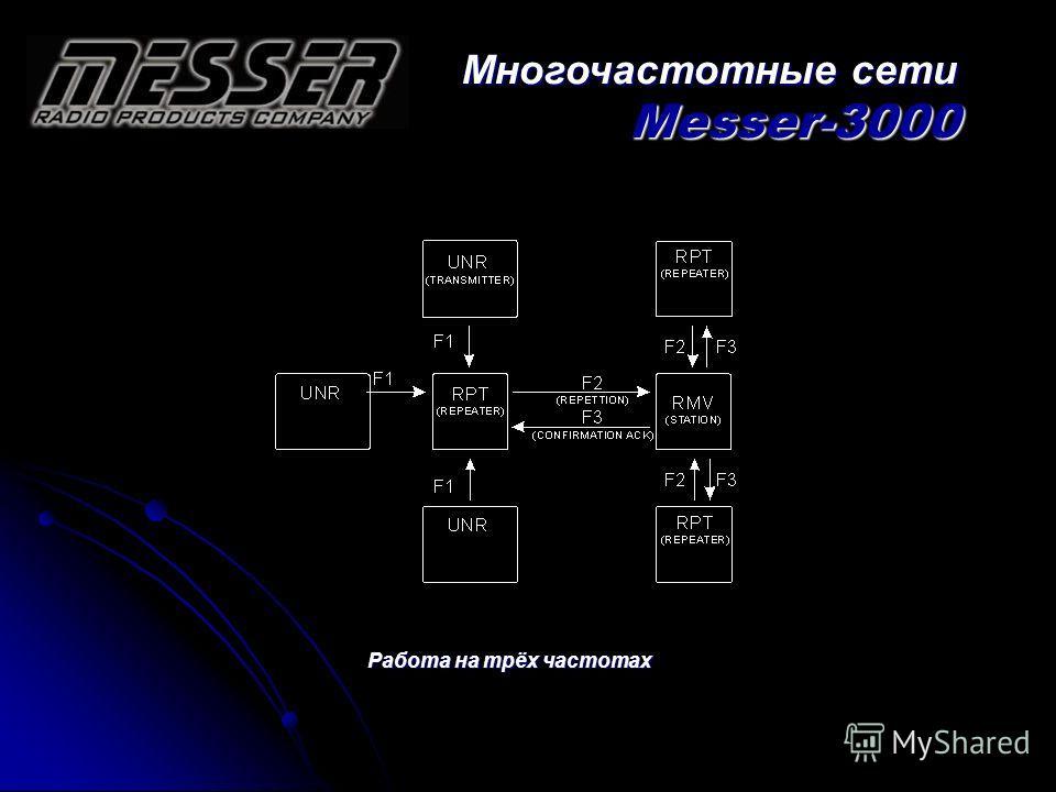 Многочастотные сети Messer-3000 Работа на трёх частотах