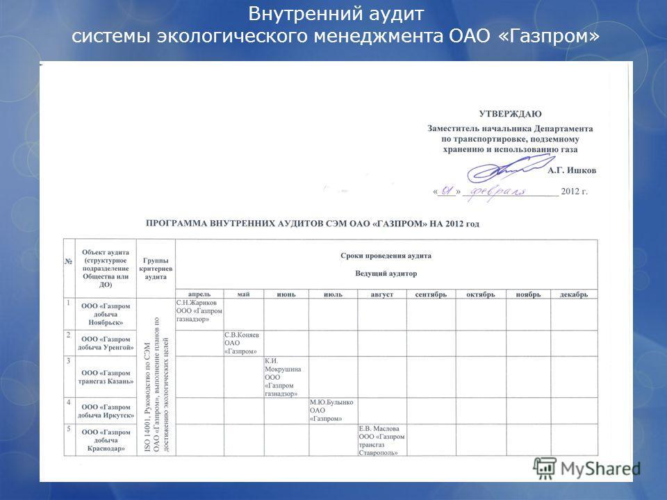 Внутренний аудит системы экологического менеджмента ОАО «Газпром»