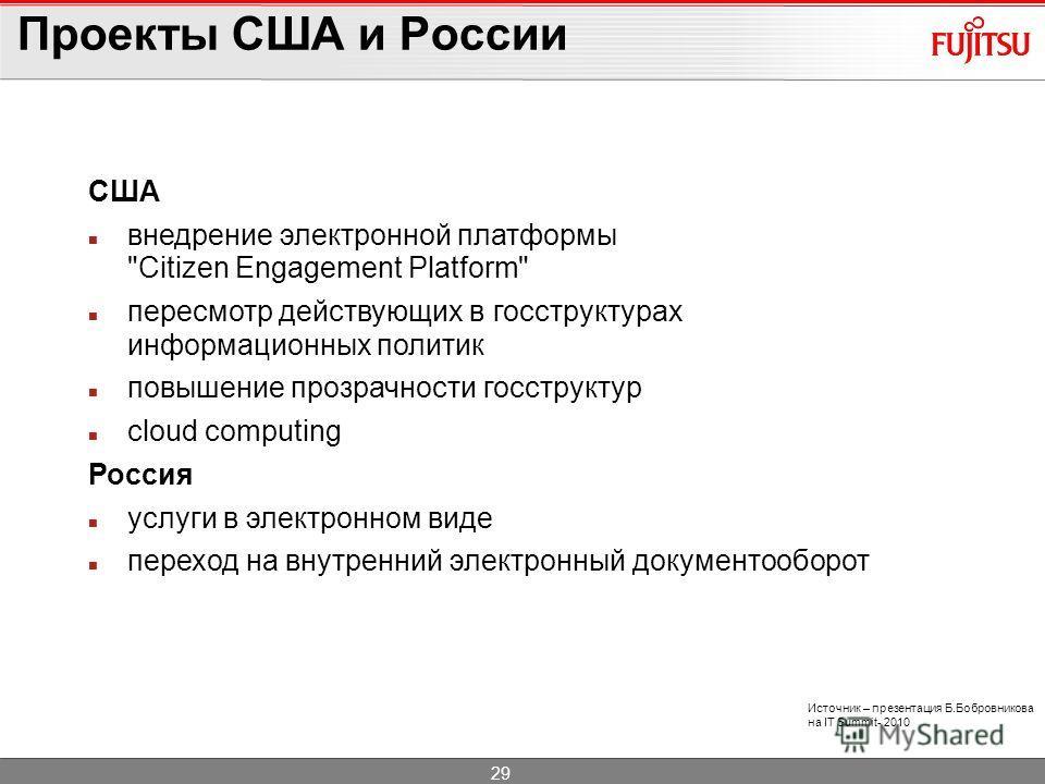 Проекты США и России США внедрение электронной платформы