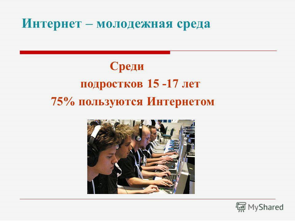 Интернет – молодежная среда Среди подростков 15 -17 лет 75% пользуются Интернетом