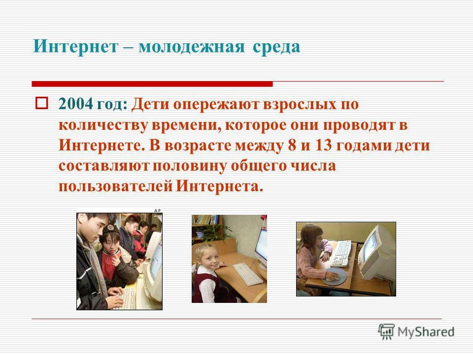 2 004 год: Дети опережают взрослых по количеству времени, которое они проводят в Интернете. В возрасте между 8 и 13 годами дети составляют половину общего числа пользователей Интернета.