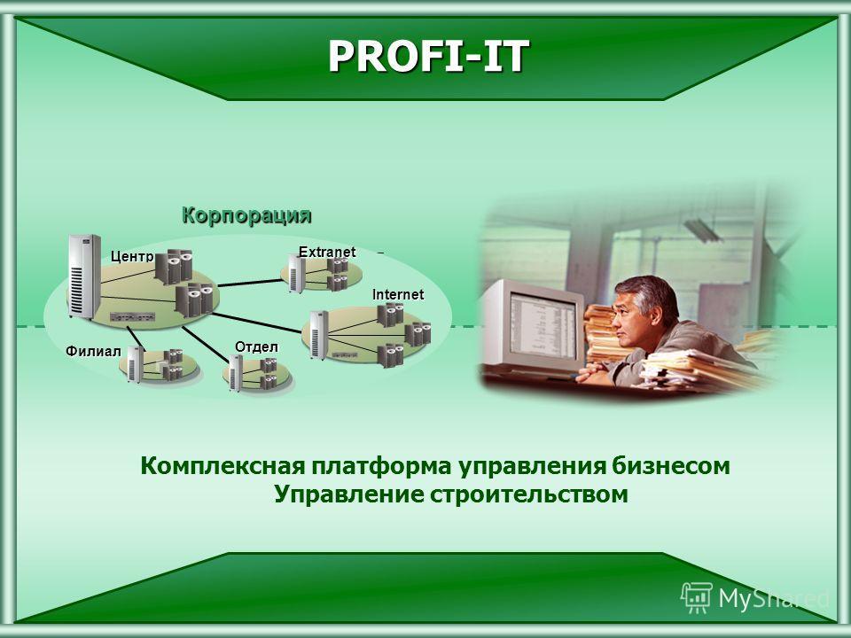 (С) 2000-2007 Профи-ИТ Комплексная платформа управления бизнесом Управление строительствомКорпорацияЦентр Internet Extranet Филиал Отдел PROFI-IT