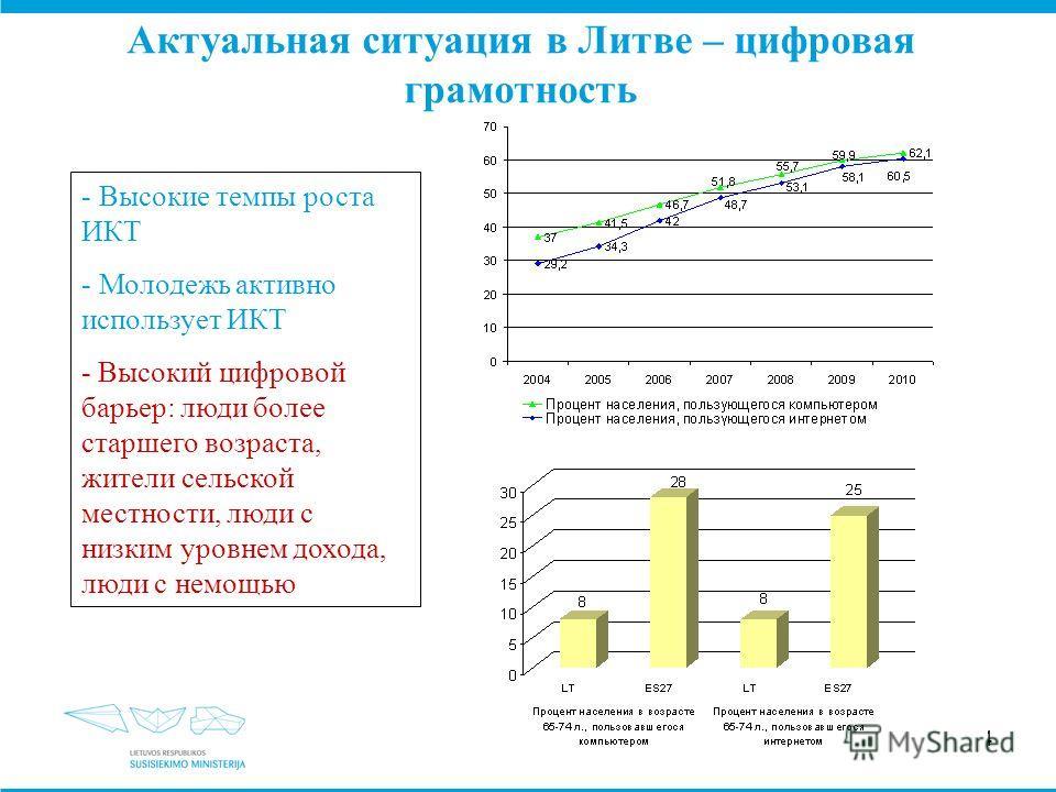 4 Актуальная ситуация в Литве – цифровая грамотность - Высокие темпы роста ИКТ - Молодежь активно использует ИКТ - Высокий цифровой барьер: люди более старшего возраста, жители сельской местности, люди с низким уровнем дохода, люди с немощью