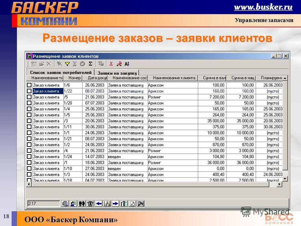 18 boss-compay.ru 18 БОСС-Компания - система управления хозяйственной деятельностью ООО «Баскер Компани» www.busker.ru Управление запасами Размещение заказов – заявки клиентов