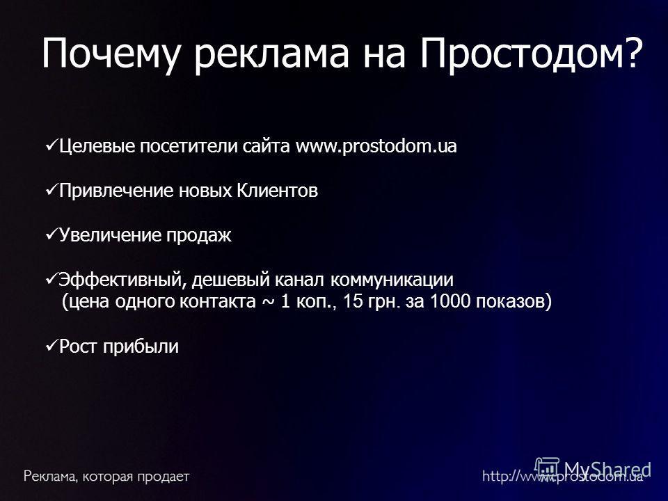 Почему реклама на Простодом? Целевые посетители сайта www.prostodom.ua Привлечение новых Клиентов Увеличение продаж Эффективный, дешевый канал коммуникации (цена одного контакта ~ 1 коп., 15 грн. за 1000 показов ) Рост прибыли