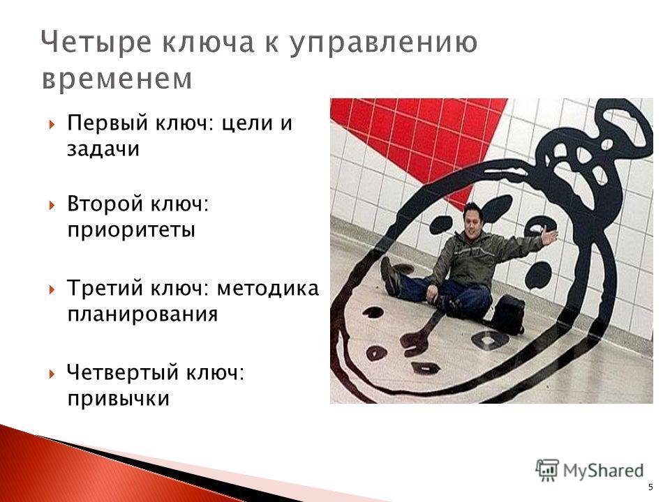 5 Первый ключ: цели и задачи Второй ключ: приоритеты Третий ключ: методика планирования Четвертый ключ: привычки