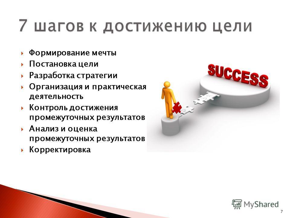 Формирование мечты Постановка цели Разработка стратегии Организация и практическая деятельность Контроль достижения промежуточных результатов Анализ и оценка промежуточных результатов Корректировка 7