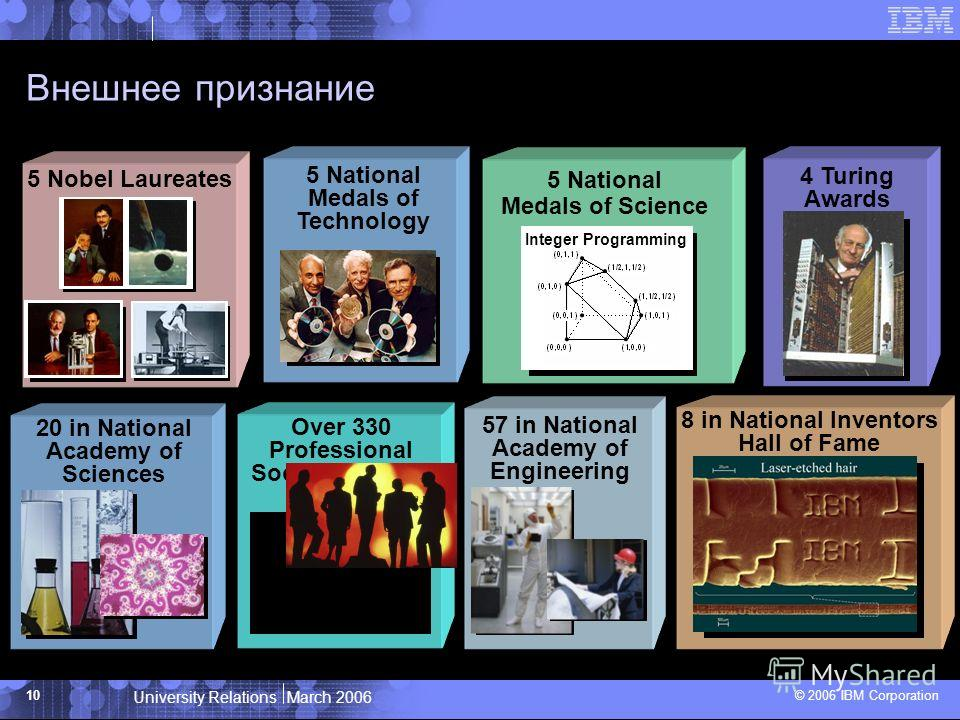 University Relations March 2006 © 2006 IBM Corporation 10 Внешнее признание 5 Nobel Laureates 5 National Medals of Technology 5 National Medals of Science 4 Turing Awards 20 in National Academy of Sciences 57 in National Academy of Engineering Over 3