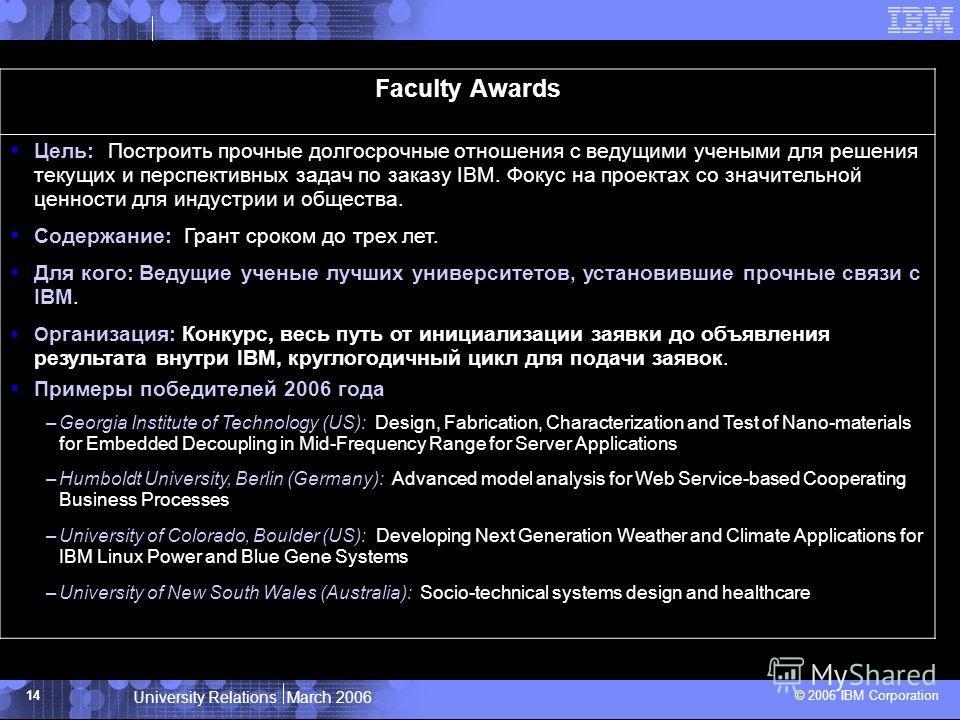 University Relations March 2006 © 2006 IBM Corporation 14 Faculty Awards Цель: Построить прочные долгосрочные отношения с ведущими учеными для решения текущих и перспективных задач по заказу IBM. Фокус на проектах со значительной ценности для индустр