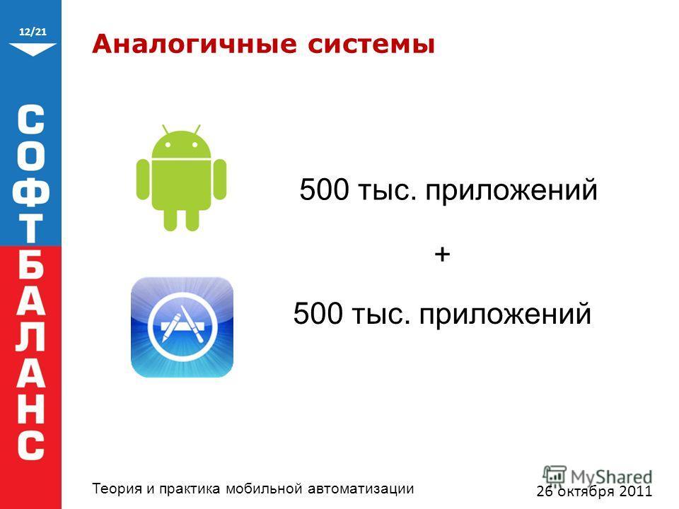 12/21 Теория и практика мобильной автоматизации 26 октября 2011 500 тыс. приложений + Аналогичные системы