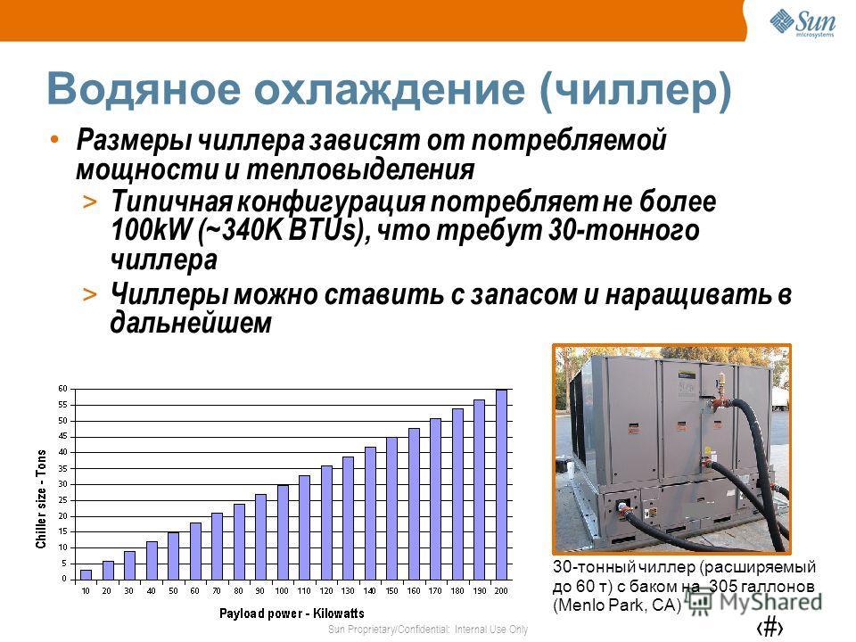 Sun Proprietary/Confidential: Internal Use Only 15 Водяное охлаждение (чиллер) Размеры чиллера зависят от потребляемой мощности и тепловыделения > Типичная конфигурация потребляет не более 100kW (~340K BTUs), что требут 30-тонного чиллера > Чиллеры м