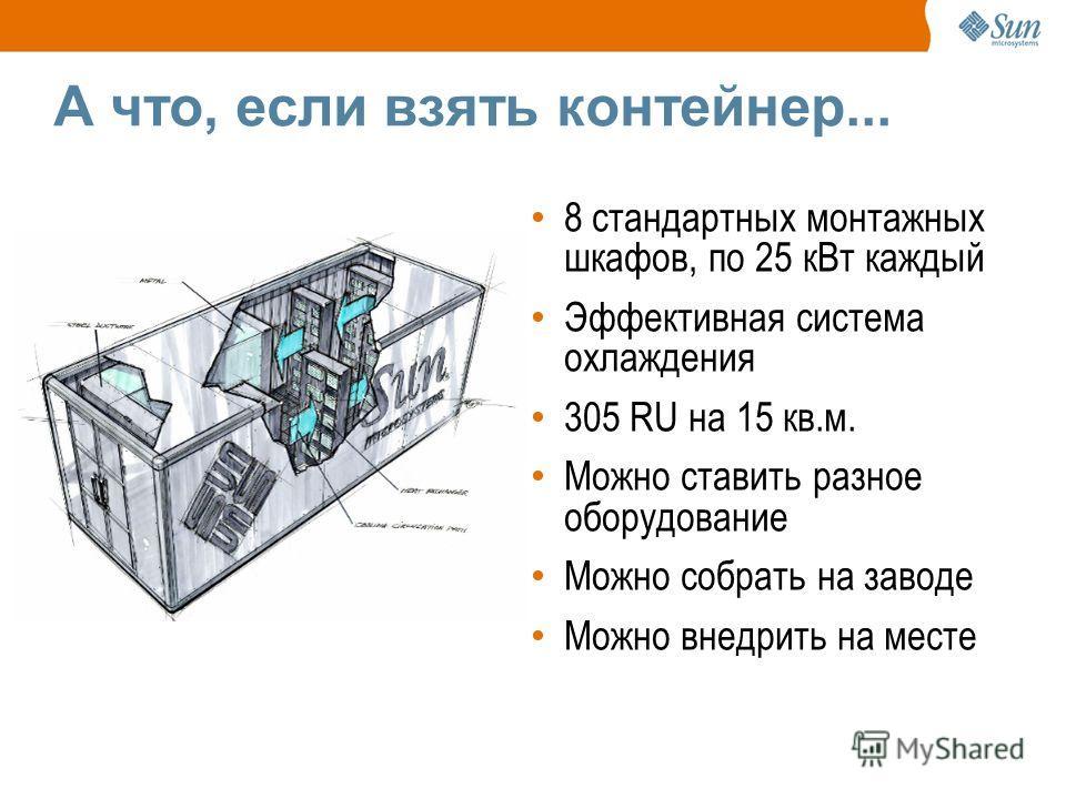 А что, если взять контейнер... 8 стандартных монтажных шкафов, по 25 кВт каждый Эффективная система охлаждения 305 RU на 15 кв.м. Можно ставить разное оборудование Можно собрать на заводе Можно внедрить на месте