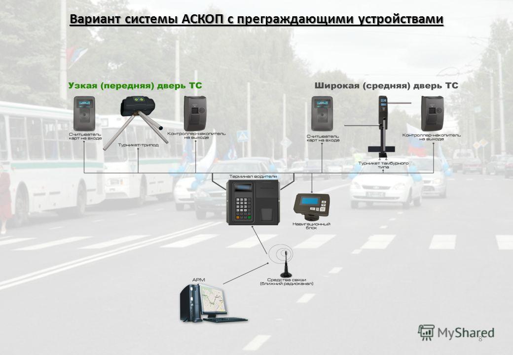 Вариант системы АСКОП с преграждающими устройствами 8