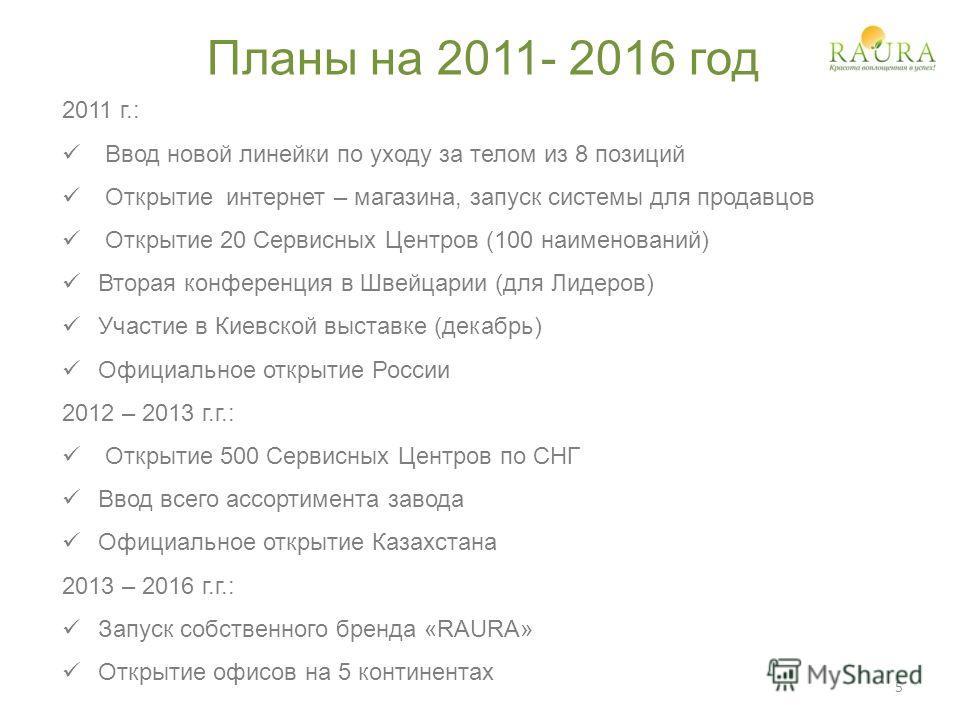 Планы на 2011- 2016 год 2011 г.: Ввод новой линейки по уходу за телом из 8 позиций Открытие интернет – магазина, запуск системы для продавцов Открытие 20 Сервисных Центров (100 наименований) Вторая конференция в Швейцарии (для Лидеров) Участие в Киев