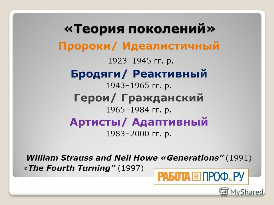 «Теория поколений» Пророки/ Идеалистичный 1923–1945 гг. р. Бродяги/ Реактивный 1943–1965 гг. р. Герои/ Гражданский 1965–1984 гг. р. Артисты/ Адаптивный 1983–2000 гг. р. William Strauss and Neil Howe «Generations (1991) «The Fourth Turning (1997)