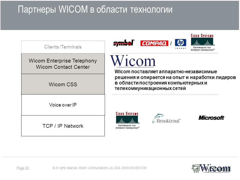 © All rights reserved. Wicom Communications Ltd. 2004. WWW.WICOM.COM Page 20 Партнеры WICOM в области технологии TCP / IP Network Wicom Enterprise Telephony Wicom Contact Center Wicom CSS Clients /Terminals / Voice over IP Wicom поставляет аппаратно-