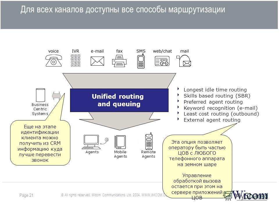 © All rights reserved. Wicom Communications Ltd. 2004. WWW.WICOM.COM Page 21 Для всех каналов доступны все способы маршрутизации Unified routing and queuing Еще на этапе идентификации клиента можно получить из CRM информацию куда лучше перевести звон