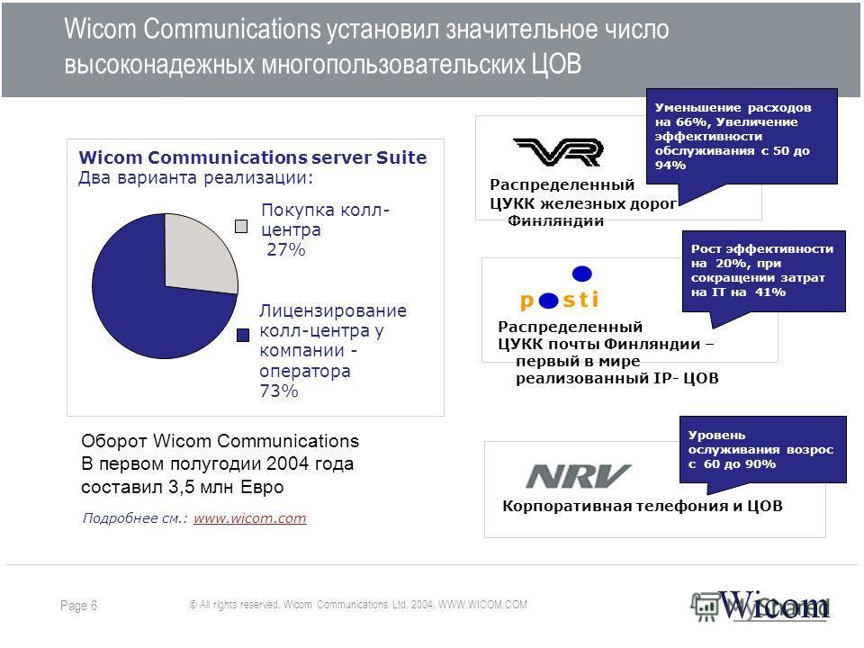 © All rights reserved. Wicom Communications Ltd. 2004. WWW.WICOM.COM Page 6 Wicom Communications установил значительное число высоконадежных многопользовательских ЦОВ Распределенный ЦУКК почты Финляндии – первый в мире реализованный IP- ЦОВ Рост эффе
