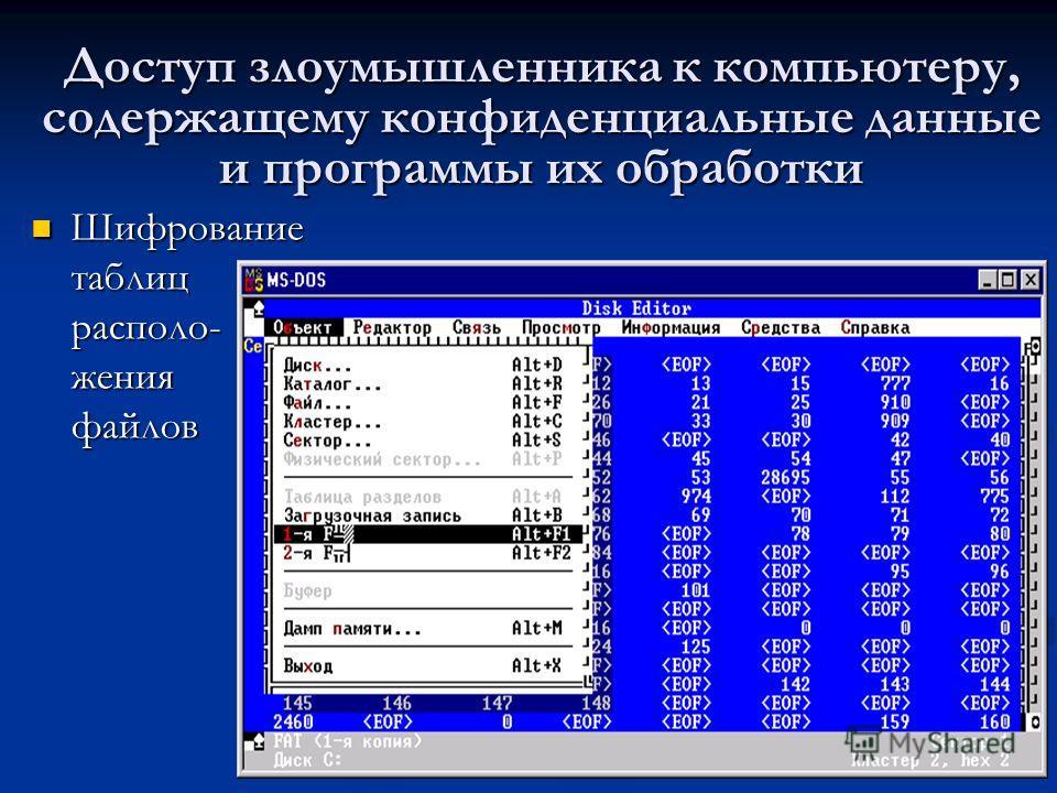 Доступ злоумышленника к компьютеру, содержащему конфиденциальные данные и программы их обработки Шифрование таблиц располо- жения файлов Шифрование таблиц располо- жения файлов