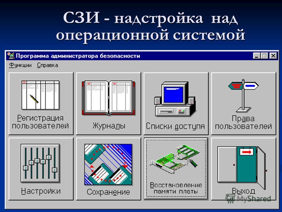 СЗИ - надстройка над операционной системой