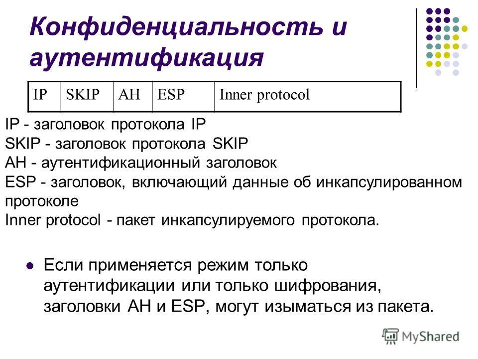 Конфиденциальность и аутентификация Если применяется режим только аутентификации или только шифрования, заголовки AH и ESP, могут изыматься из пакета. IPSKIPAHESPInner protocol IP - заголовок протокола IP SKIP - заголовок протокола SKIP AH - аутентиф