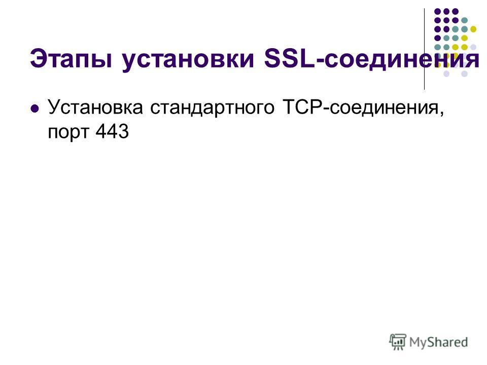 Этапы установки SSL-соединения Установка стандартного TCP-соединения, порт 443