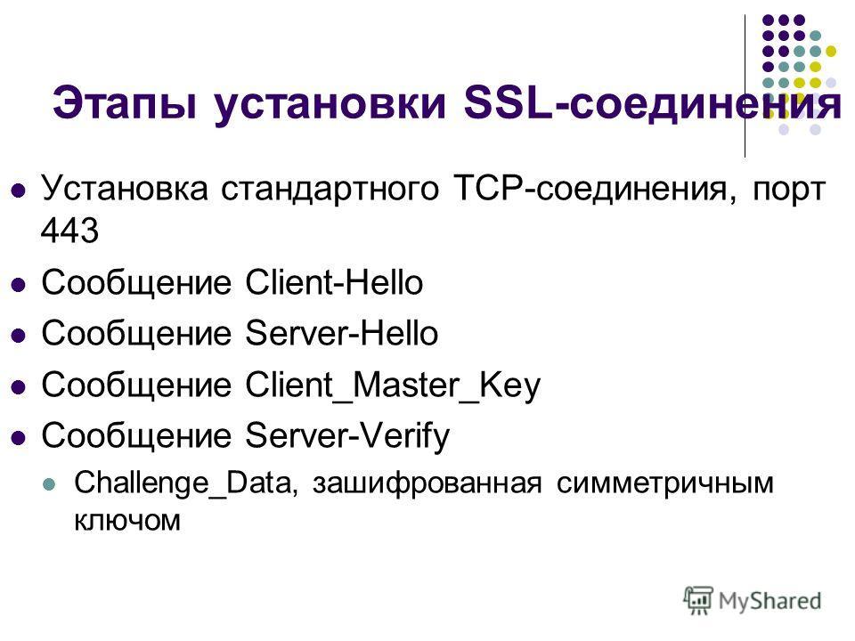Этапы установки SSL-соединения Установка стандартного TCP-соединения, порт 443 Сообщение Client-Hello Сообщение Server-Hello Сообщение Client_Master_Key Сообщение Server-Verify Challenge_Data, зашифрованная симметричным ключом