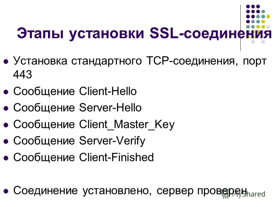Этапы установки SSL-соединения Установка стандартного TCP-соединения, порт 443 Сообщение Client-Hello Сообщение Server-Hello Сообщение Client_Master_Key Сообщение Server-Verify Сообщение Client-Finished Соединение установлено, сервер проверен