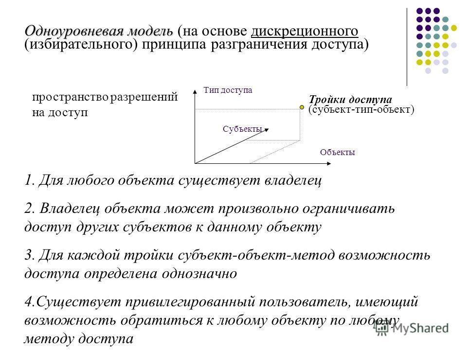Одноуровневая модель Одноуровневая модель (на основе дискреционного (избирательного) принципа разграничения доступа) пространство разрешений на доступ Тип доступа Субъекты Объекты Тройки доступа (субъект-тип-объект) 1. Для любого объекта существует в