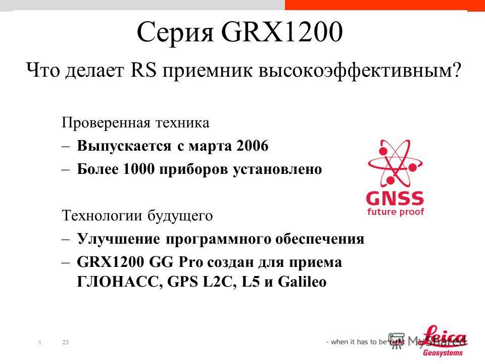 1.23 Серия GRX1200 Что делает RS приемник высокоэффективным? Проверенная техника –Выпускается с марта 2006 –Более 1000 приборов установлено Технологии будущего –Улучшение программного обеспечения –GRX1200 GG Pro создан для приема ГЛОНАСС, GPS L2C, L5