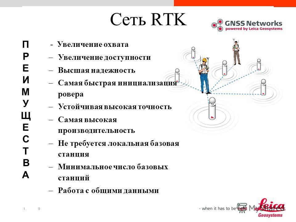1.9 Сеть RTK - Увеличение охвата –Увеличение доступности –Высшая надежность –Самая быстрая инициализация ровера –Устойчивая высокая точность –Самая высокая производительность –Не требуется локальная базовая станция –Минимальное число базовых станций