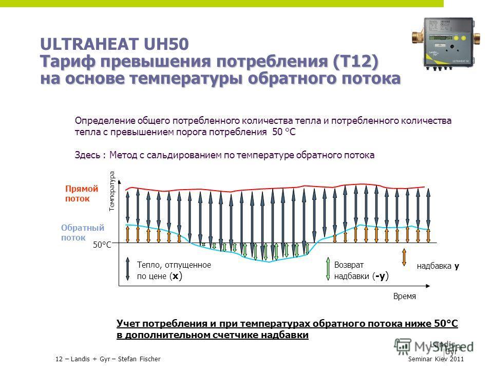 Тариф превышения потребления (Т12) на основе температуры обратного потока ULTRAHEAT UH50 Тариф превышения потребления (Т12) на основе температуры обратного потока Определение общего потребленного количества тепла и потребленного количества тепла с пр