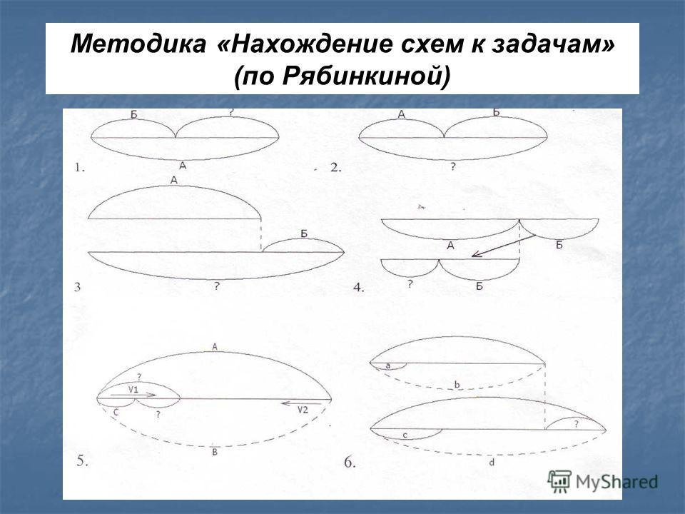 Методика «Нахождение схем к задачам» (по Рябинкиной)