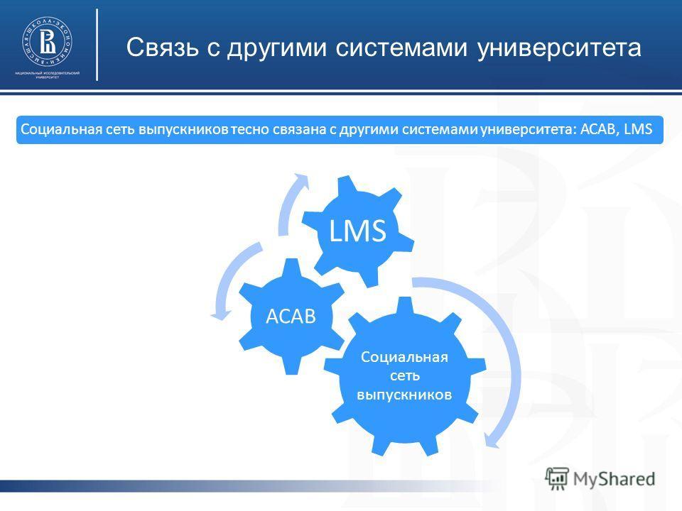Связь с другими системами университета Социальная сеть выпускников АСАВ LMS Социальная сеть выпускников тесно связана с другими системами университета: АСАВ, LMS