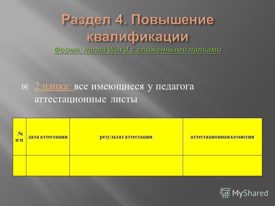 2 папка : все имеющиеся у педагога аттестационные листы п/п дата аттестациирезультат аттестацииаттестационная комиссия
