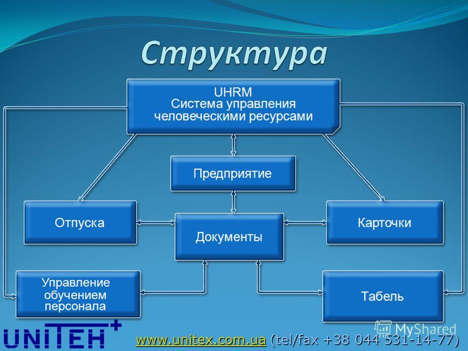 www.unitex.com.ua(tel/fax +38 044 531-14-77) www.unitex.com.ua (tel/fax +38 044 531-14-77) www.unitex.com.ua