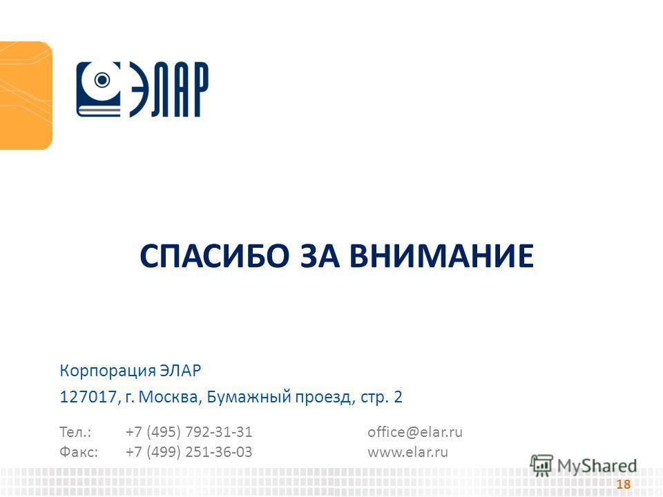 СПАСИБО ЗА ВНИМАНИЕ Корпорация ЭЛАР 127017, г. Москва, Бумажный проезд, стр. 2 18 Тел.:+7 (495) 792-31-31 Факс:+7 (499) 251-36-03 office@elar.ru www.elar.ru