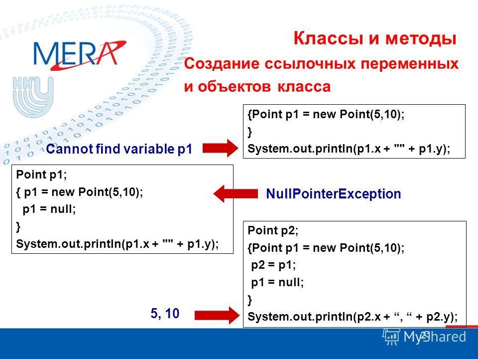 21 Классы и методы Создание ссылочных переменных и объектов класса Point p1; { p1 = new Point(5,10); p1 = null; } System.out.println(p1.x +