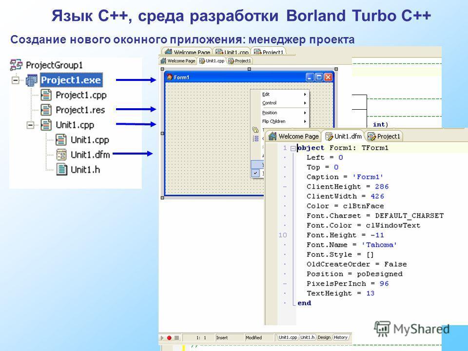 Язык C++, среда разработки Borland Turbo C++ Файл ресурсов для приложения (картинка для запускаемого файла, картинки меню и т.п.) Первая форма В процессе компиляции объектный файл формы Unit1.obj. Все объектные файл объединяются в исполняемый файл Pr
