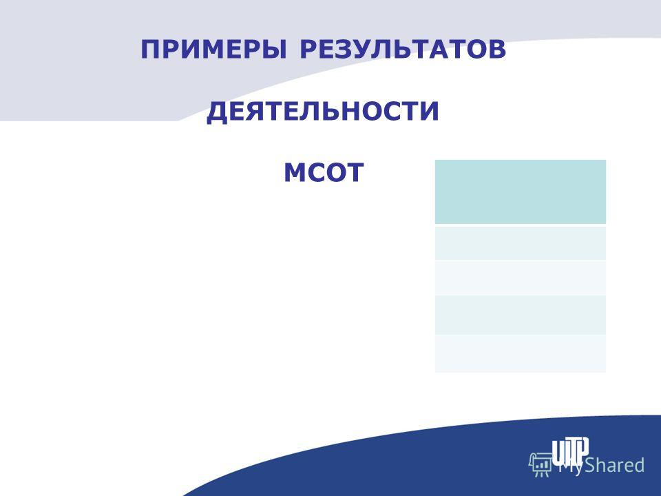 Структура МСОТ
