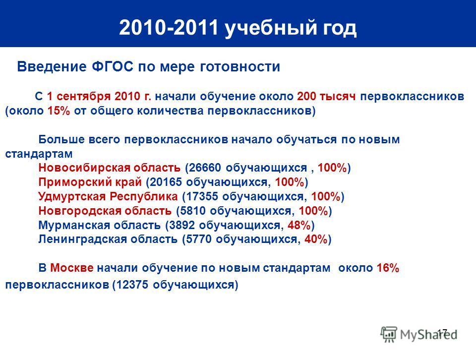 17 2010-2011 учебный год Введение ФГОС по мере готовности С 1 сентября 2010 г. начали обучение около 200 тысяч первоклассников (около 15% от общего количества первоклассников) Больше всего первоклассников начало обучаться по новым стандартам Новосиби