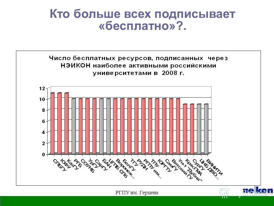 РГПУ им. Герцена Кто больше всех подписывает «бесплатно»?.