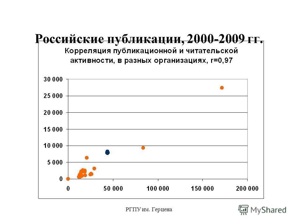 РГПУ им. Герцена Российские публикации, 2000-2009 гг.