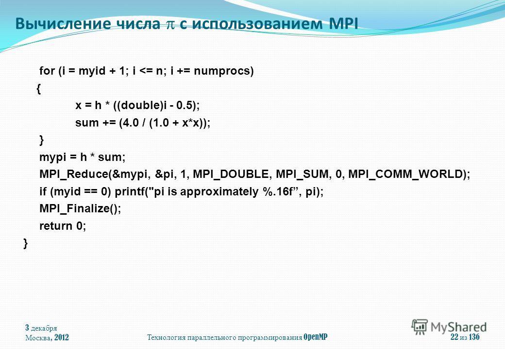 3 декабря Москва, 2012Технология параллельного программирования OpenMP22 из 136 for (i = myid + 1; i