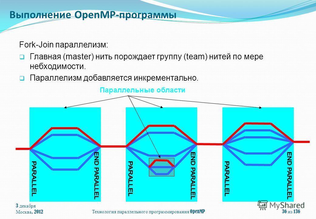 3 декабря Москва, 2012 Технология параллельного программирования OpenMP 36 из 136 Fork-Join параллелизм: Главная (master) нить порождает группу (team) нитей по мере небходимости. Параллелизм добавляется инкрементально. Параллельные области Выполнение