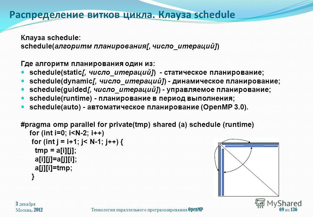 Клауза schedule: schedule(алгоритм планирования[, число_итераций]) Где алгоритм планирования один из: schedule(static[, число_итераций]) - статическое планирование; schedule(dynamic[, число_итераций]) - динамическое планирование; schedule(guided[, чи