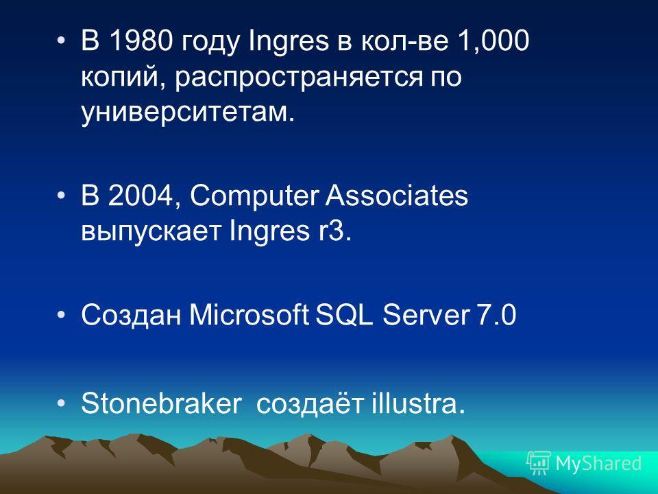 В 1980 году Ingres в кол-ве 1,000 копий, распространяется по университетам. В 2004, Computer Associates выпускает Ingres r3. Создан Microsoft SQL Server 7.0 Stonebraker создаёт illustra.