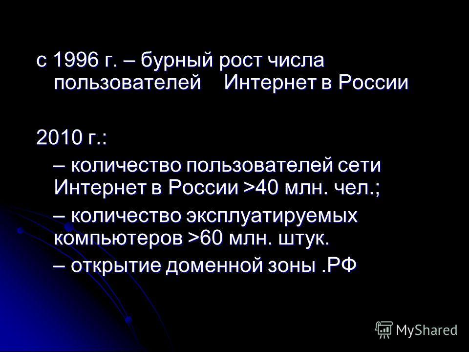 с 1996 г. – бурный рост числа пользователей Интернет в России 2010 г.: – количество пользователей сети Интернет в России >40 млн. чел.; – количество пользователей сети Интернет в России >40 млн. чел.; – количество эксплуатируемых компьютеров >60 млн.